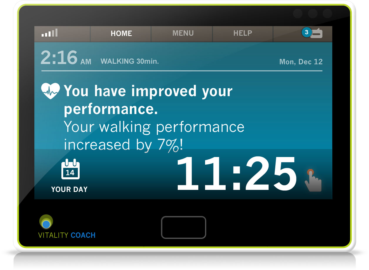 Telehealth Device Activity Message